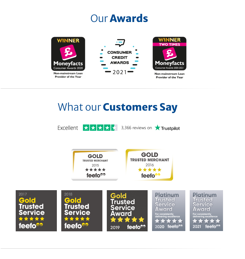 Everyday Loans Awards